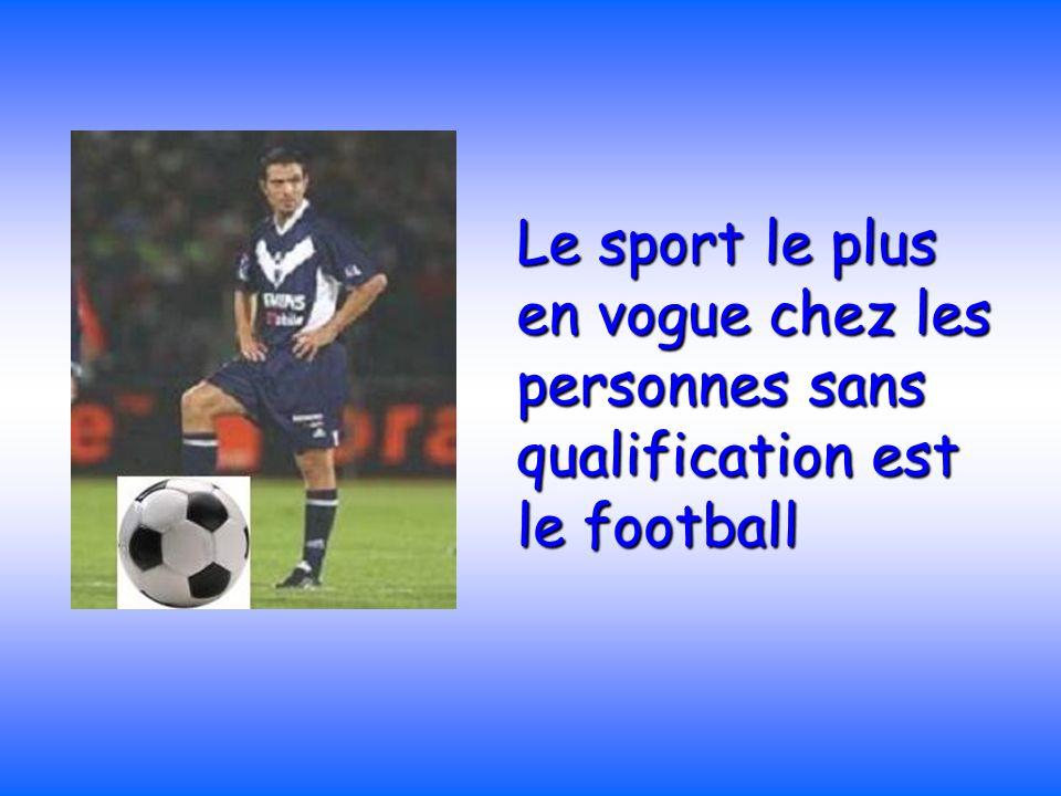 Le sport le plus en vogue chez les personnes sans qualification est le football