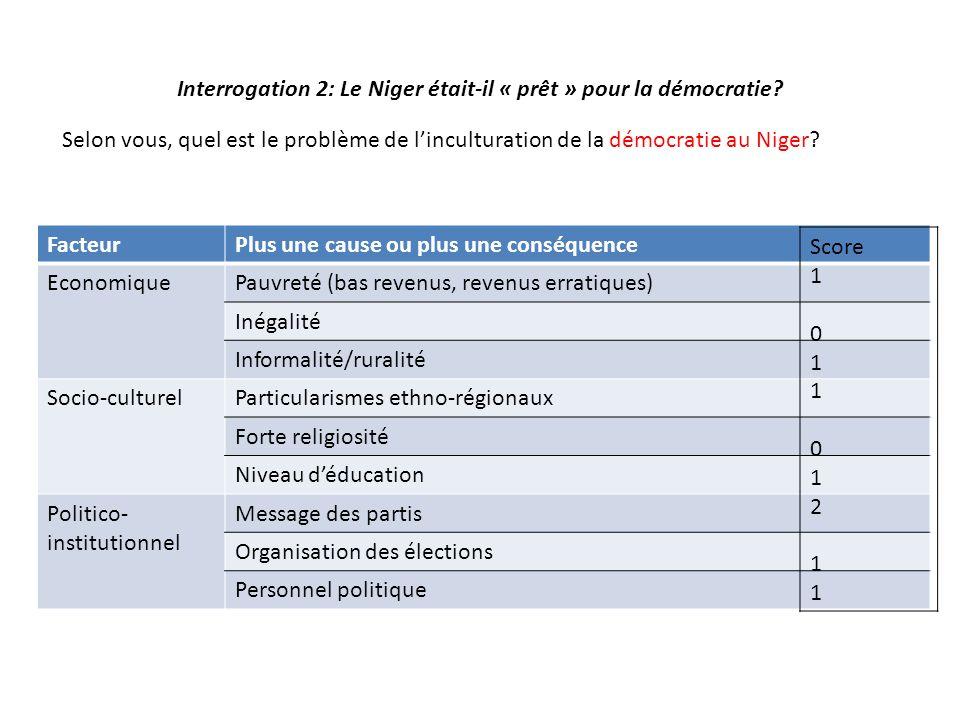Interrogation 2: Le Niger était-il « prêt » pour la démocratie? Selon vous, quel est le problème de linculturation de la démocratie au Niger? FacteurP