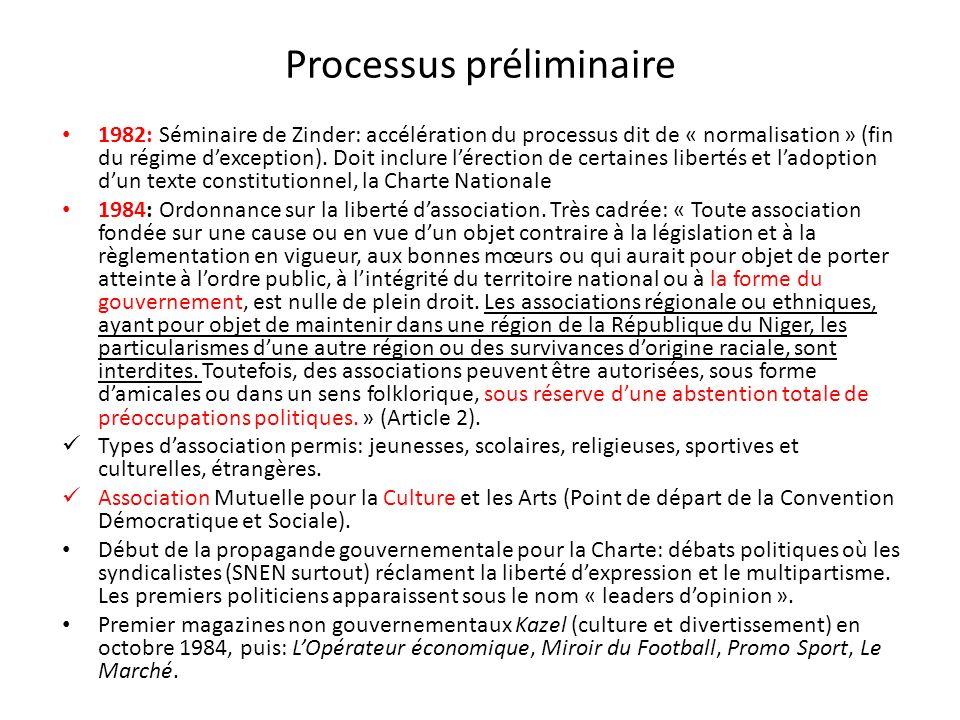 Processus préliminaire 1982: Séminaire de Zinder: accélération du processus dit de « normalisation » (fin du régime dexception). Doit inclure lérectio