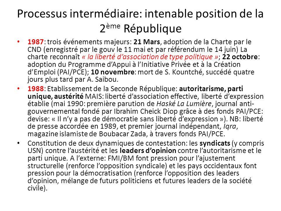 Processus intermédiaire: intenable position de la 2 ème République 1987: trois événements majeurs: 21 Mars, adoption de la Charte par le CND (enregistré par le gouv le 11 mai et par référendum le 14 juin) La charte reconnaît « la liberté dassociation de type politique »; 22 octobre: adoption du Programme dAppui à lInitiative Privée et à la Création dEmploi (PAI/PCE); 10 novembre: mort de S.