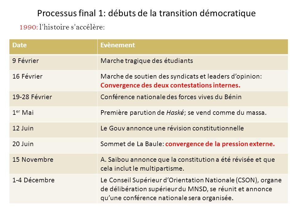 Processus final 1: débuts de la transition démocratique 1990: lhistoire saccélère: DateEvènement 9 FévrierMarche tragique des étudiants 16 FévrierMarc