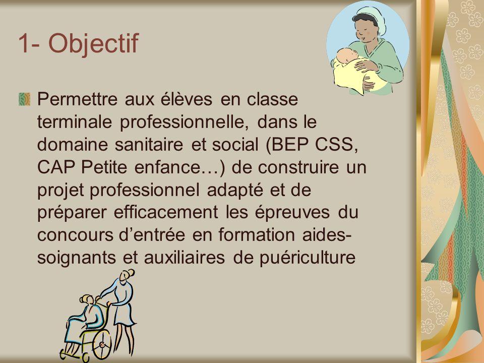 1- Objectif Permettre aux élèves en classe terminale professionnelle, dans le domaine sanitaire et social (BEP CSS, CAP Petite enfance…) de construire