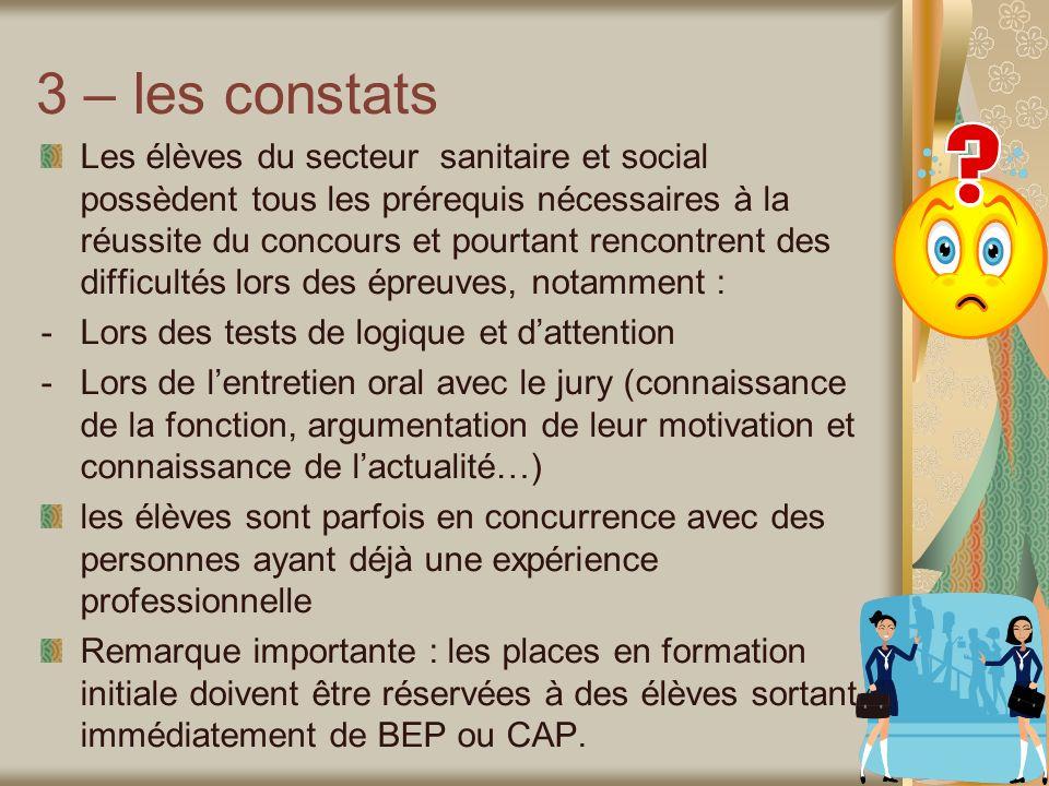 3 – les constats Les élèves du secteur sanitaire et social possèdent tous les prérequis nécessaires à la réussite du concours et pourtant rencontrent