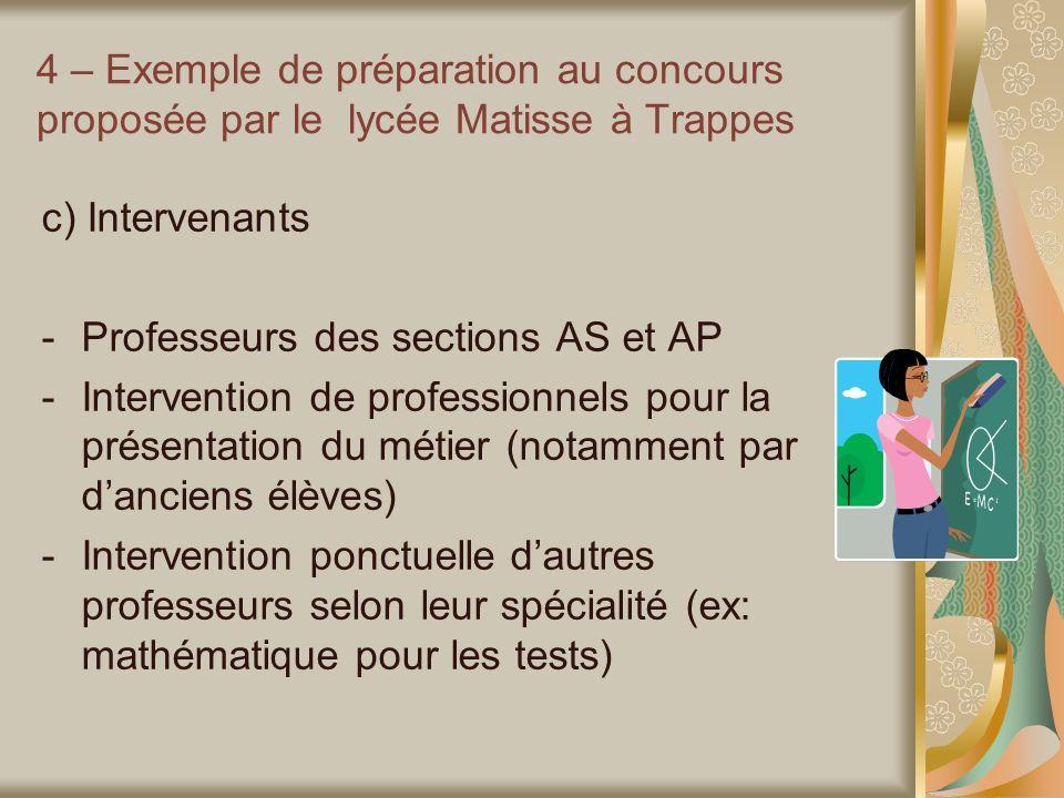 4 – Exemple de préparation au concours proposée par le lycée Matisse à Trappes c) Intervenants -Professeurs des sections AS et AP -Intervention de pro