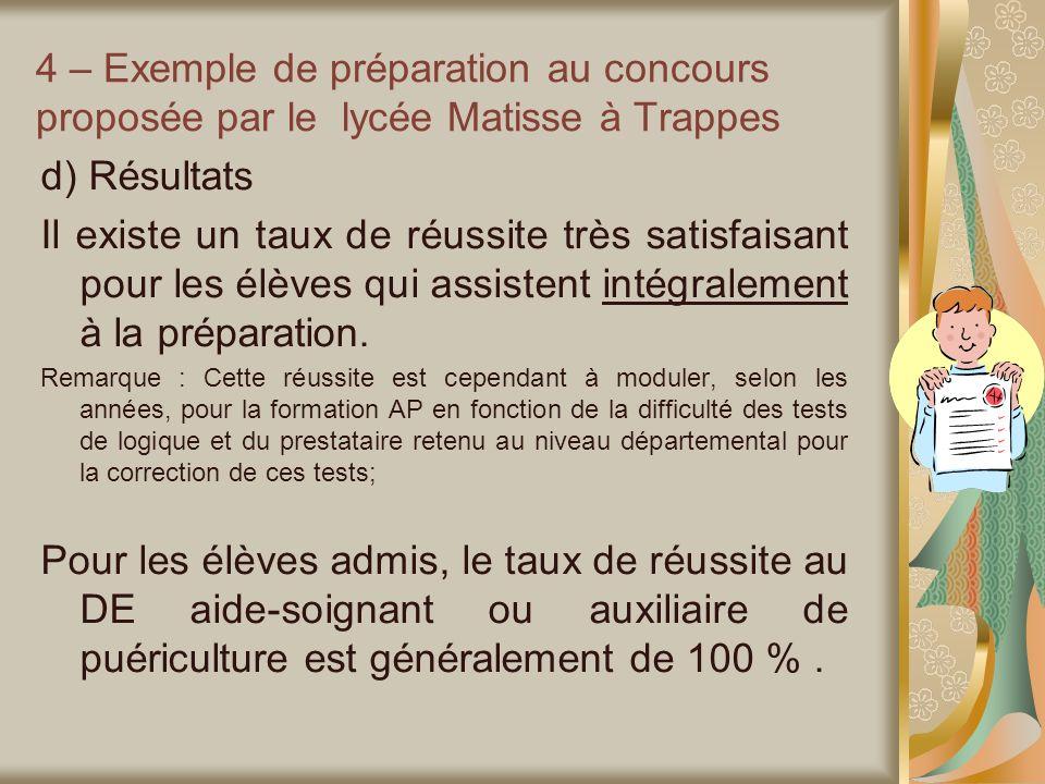 4 – Exemple de préparation au concours proposée par le lycée Matisse à Trappes d) Résultats Il existe un taux de réussite très satisfaisant pour les é