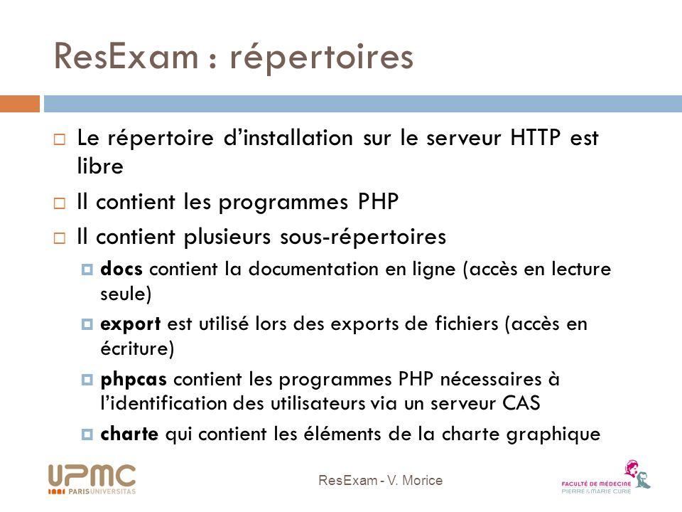 ResExam : répertoires Le répertoire dinstallation sur le serveur HTTP est libre Il contient les programmes PHP Il contient plusieurs sous-répertoires