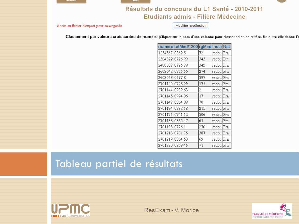 Tableau partiel de résultats ResExam - V. Morice