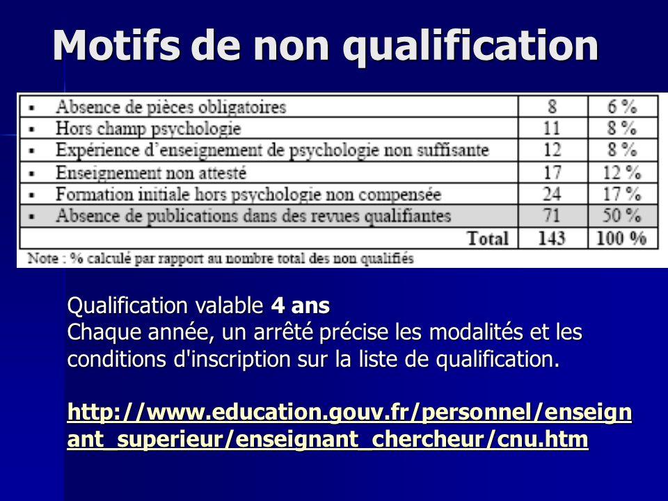 Motifs de non qualification Qualification valable 4 ans Chaque année, un arrêté précise les modalités et les conditions d'inscription sur la liste de