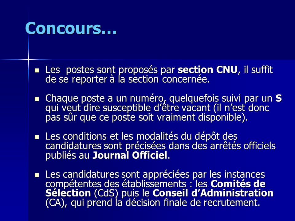 Concours… Les postes sont proposés par section CNU, il suffit de se reporter à la section concernée. Les postes sont proposés par section CNU, il suff
