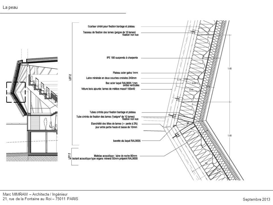 Marc MIMRAM – Architecte / Ingénieur 21, rue de la Fontaine au Roi – 75011 PARIS La peau Septembre 2013