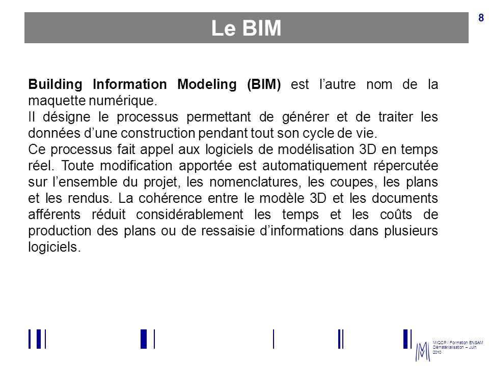 MIQCP / Formation ENSAM Dématérialisation – Juin 2010 8 Le BIM Building Information Modeling (BIM) est lautre nom de la maquette numérique. Il désigne