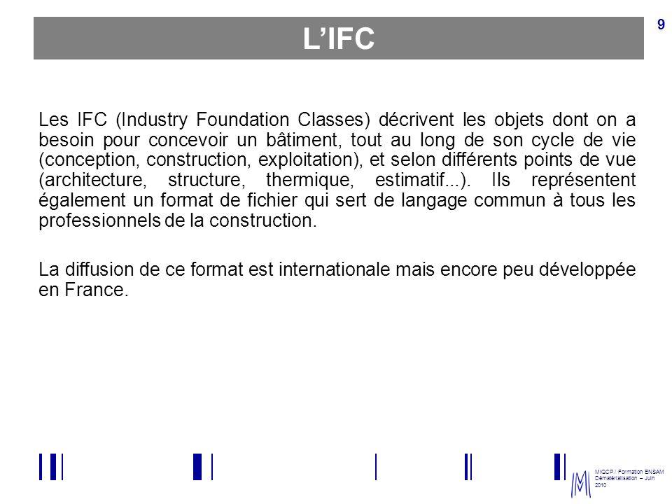 MIQCP / Formation ENSAM Dématérialisation – Juin 2010 9 LIFC Les IFC (Industry Foundation Classes) décrivent les objets dont on a besoin pour concevoi
