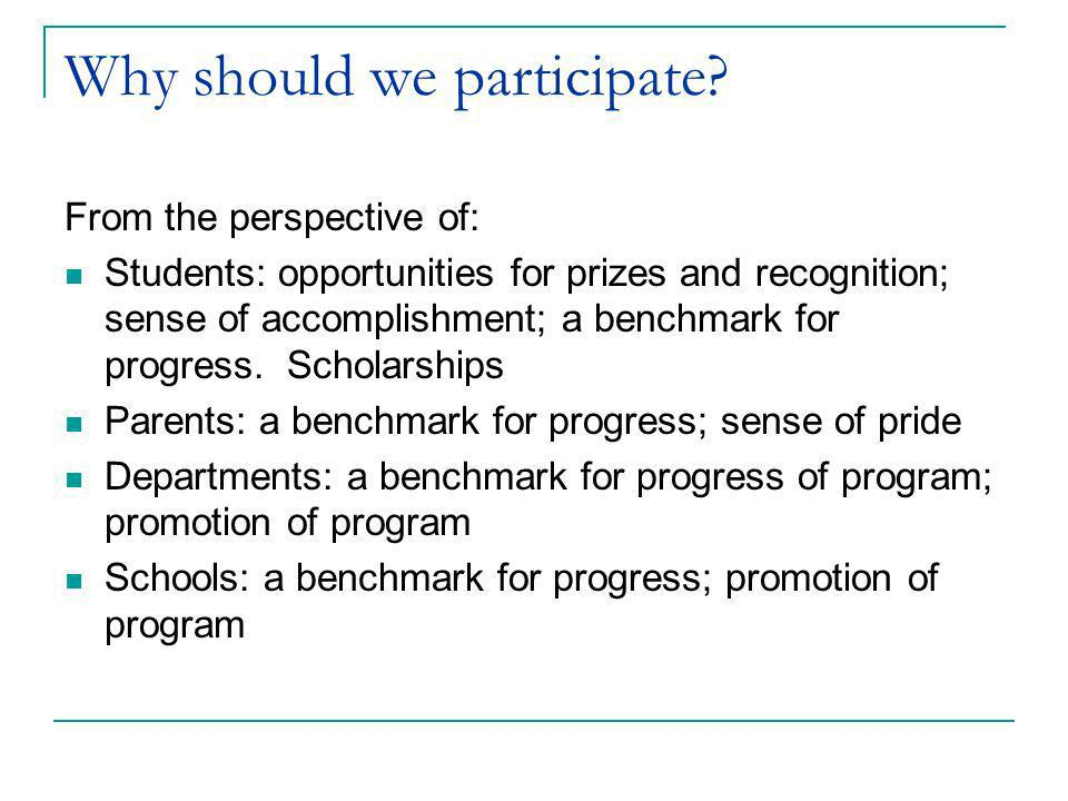 Why should we participate? From the perspective of: Students: opportunities for prizes and recognition; sense of accomplishment; a benchmark for progr