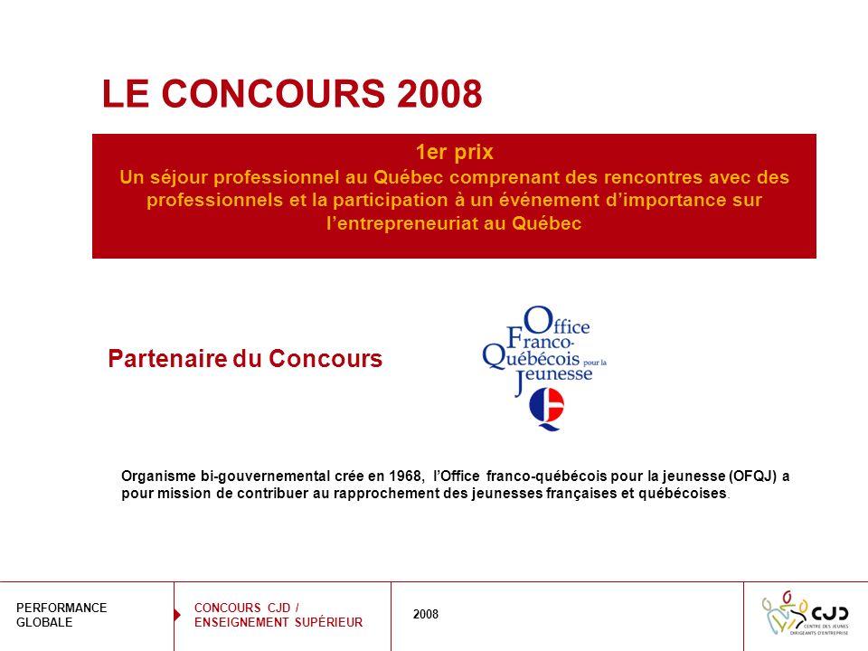 10 PERFORMANCE GLOBALE 2008 CONCOURS CJD / ENSEIGNEMENT SUPÉRIEUR 1er prix Un séjour professionnel au Québec comprenant des rencontres avec des profes