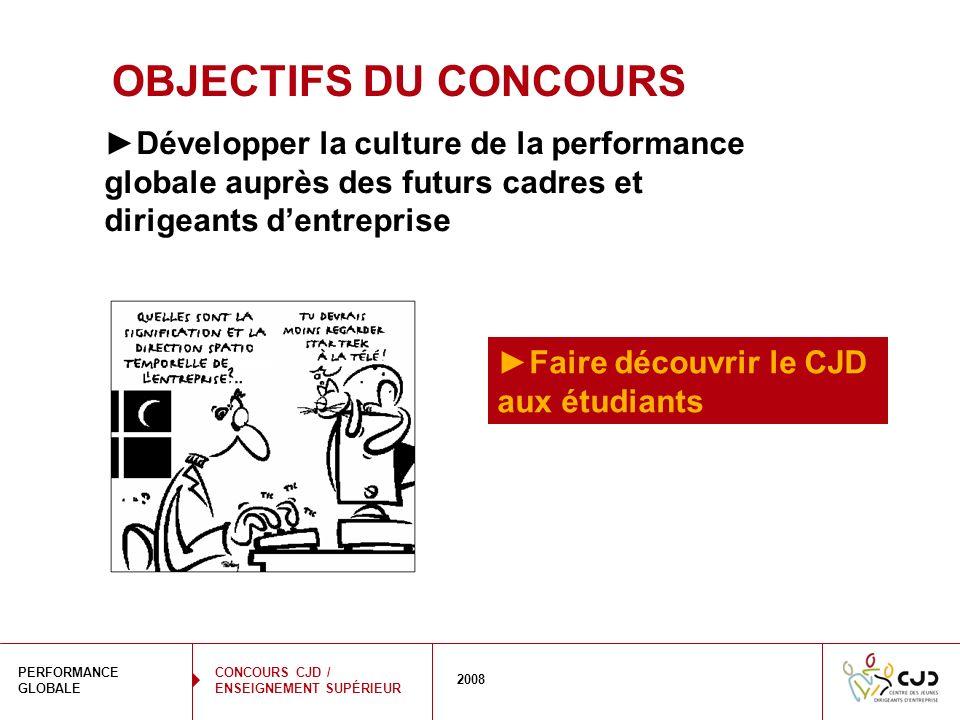 5 PERFORMANCE GLOBALE 2008 CONCOURS CJD / ENSEIGNEMENT SUPÉRIEUR Développer la culture de la performance globale auprès des futurs cadres et dirigeant