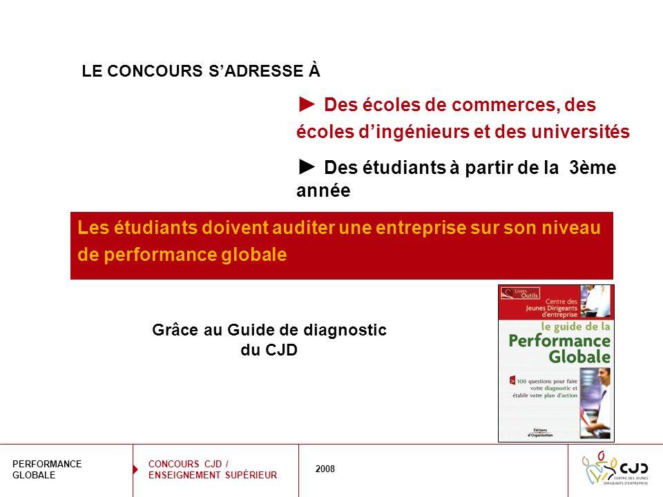 6 PERFORMANCE GLOBALE 2008 CONCOURS CJD / ENSEIGNEMENT SUPÉRIEUR Les étudiants doivent auditer une entreprise sur son niveau de performance globale De