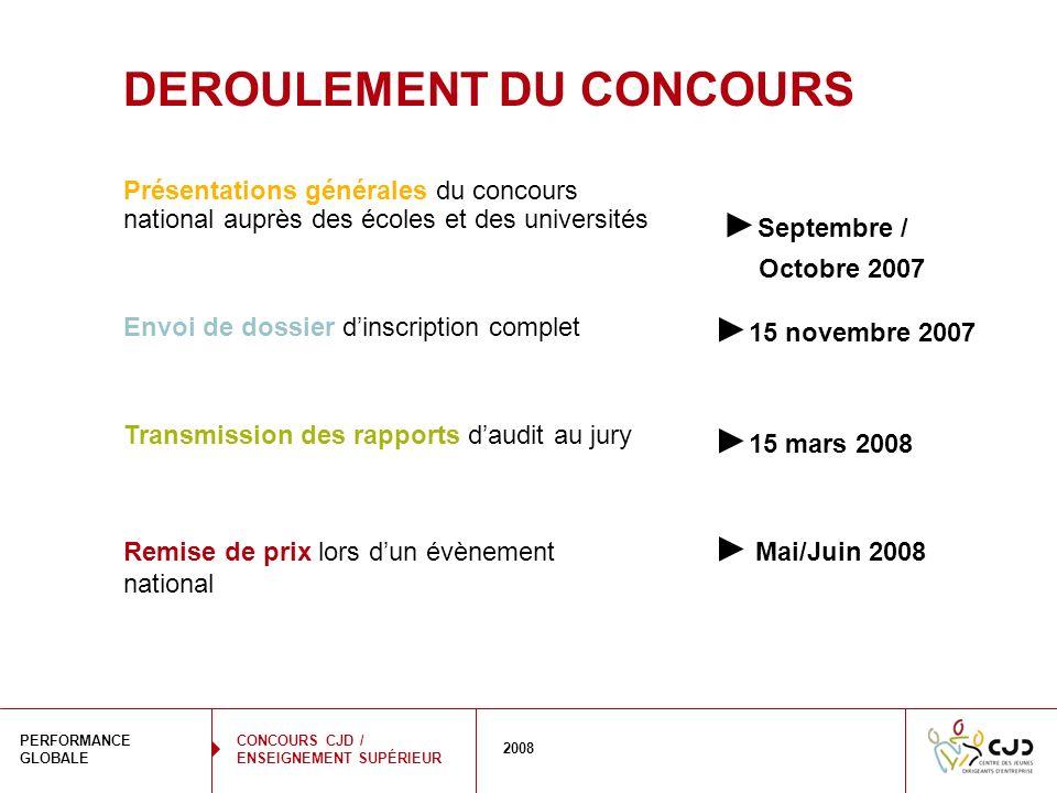 7 PERFORMANCE GLOBALE 2008 CONCOURS CJD / ENSEIGNEMENT SUPÉRIEUR Présentations générales du concours national auprès des écoles et des universités Env