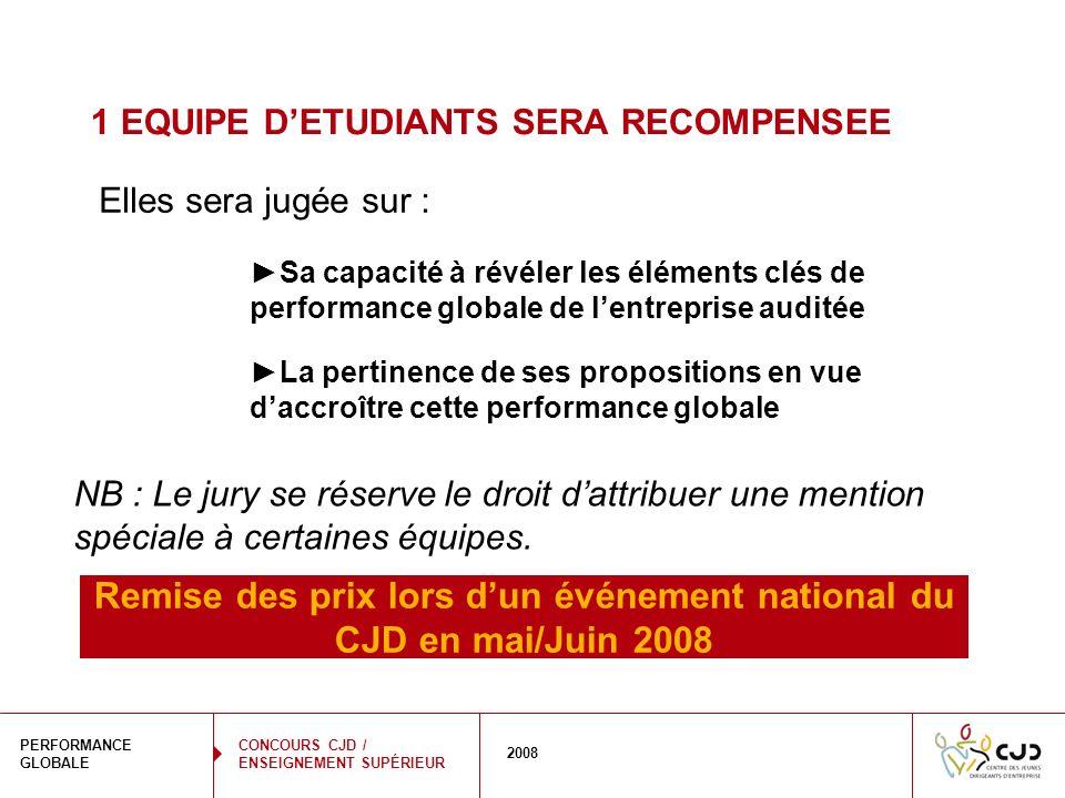 9 PERFORMANCE GLOBALE 2008 CONCOURS CJD / ENSEIGNEMENT SUPÉRIEUR 1 EQUIPE DETUDIANTS SERA RECOMPENSEE Remise des prix lors dun événement national du C