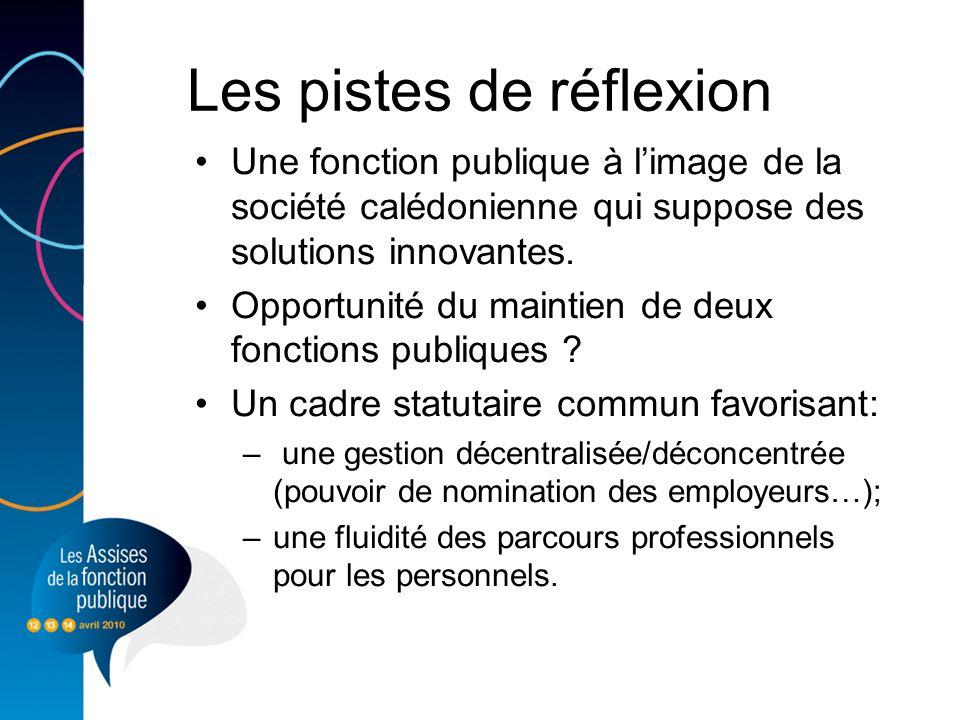 Les pistes de réflexion Les moyens daccès à la FP : un principe central, légalité daccès –Pour certains, le concours constitue la garantie dun égal accès à la FP.