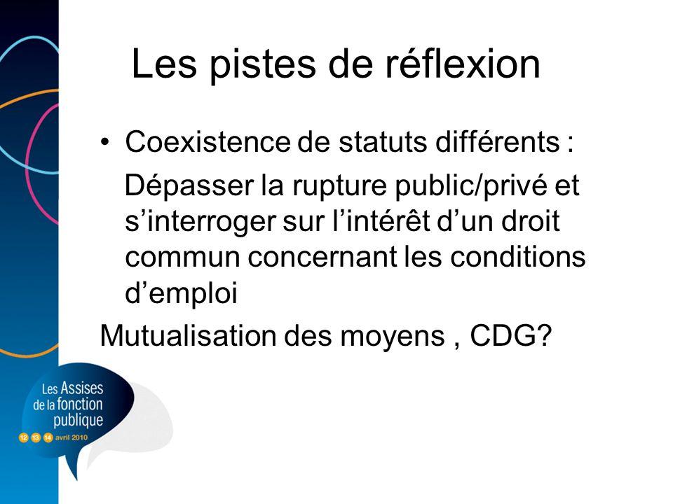 Coexistence de statuts différents : Dépasser la rupture public/privé et sinterroger sur lintérêt dun droit commun concernant les conditions demploi Mutualisation des moyens, CDG.