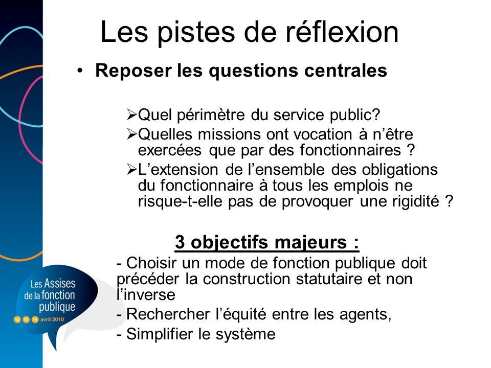Reposer les questions centrales Quel périmètre du service public.
