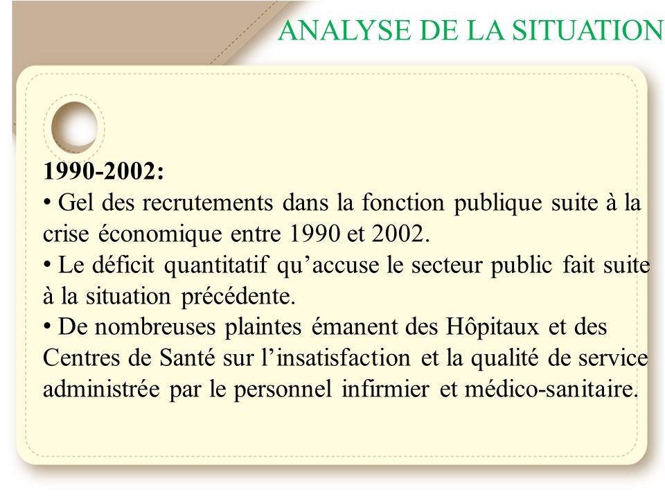 ANALYSE DE LA SITUATION 1990-2002: Gel des recrutements dans la fonction publique suite à la crise économique entre 1990 et 2002.