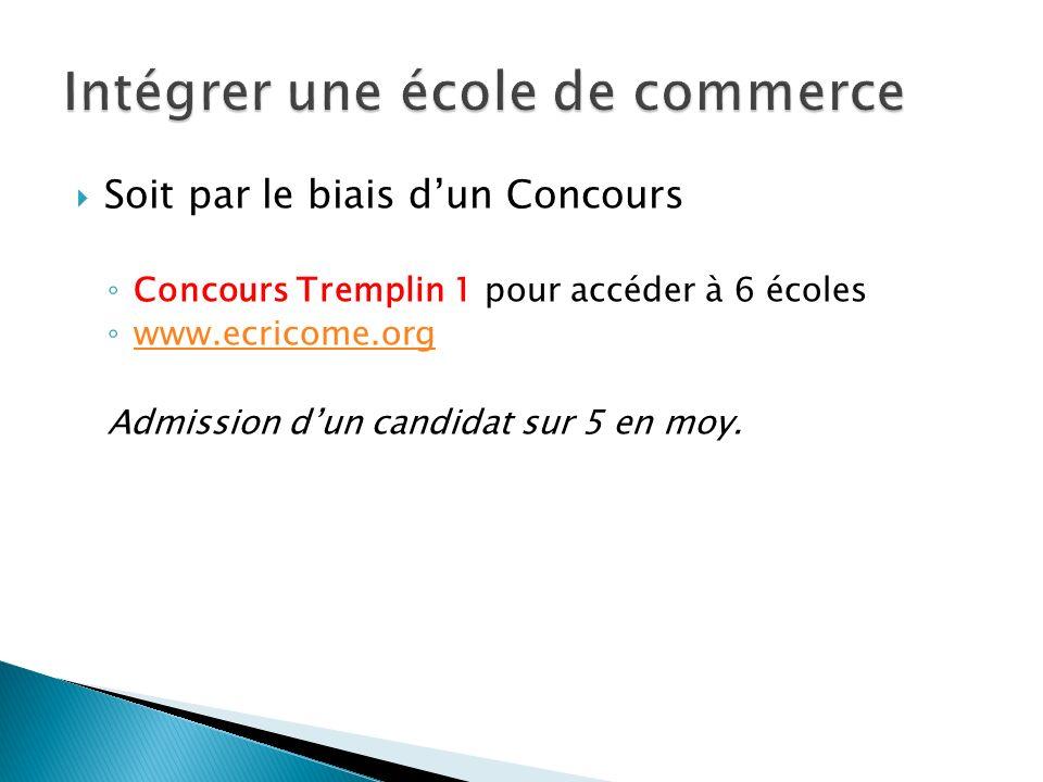 Soit par le biais dun Concours Concours Tremplin 1 pour accéder à 6 écoles www.ecricome.org Admission dun candidat sur 5 en moy.