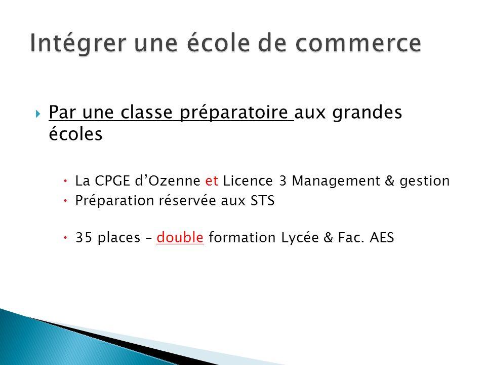 Par une classe préparatoire aux grandes écoles La CPGE dOzenne et Licence 3 Management & gestion Préparation réservée aux STS 35 places – double forma