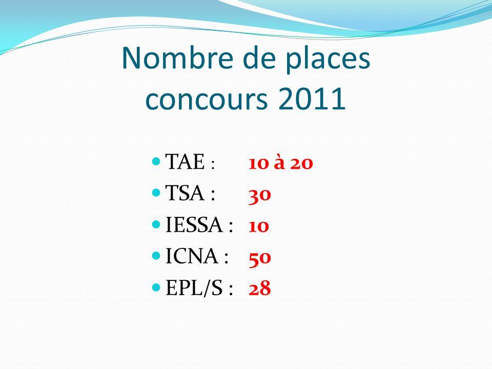 Nombre de places concours 2011 TAE : 10 à 20 TSA : 30 IESSA : 10 ICNA : 50 EPL/S :28