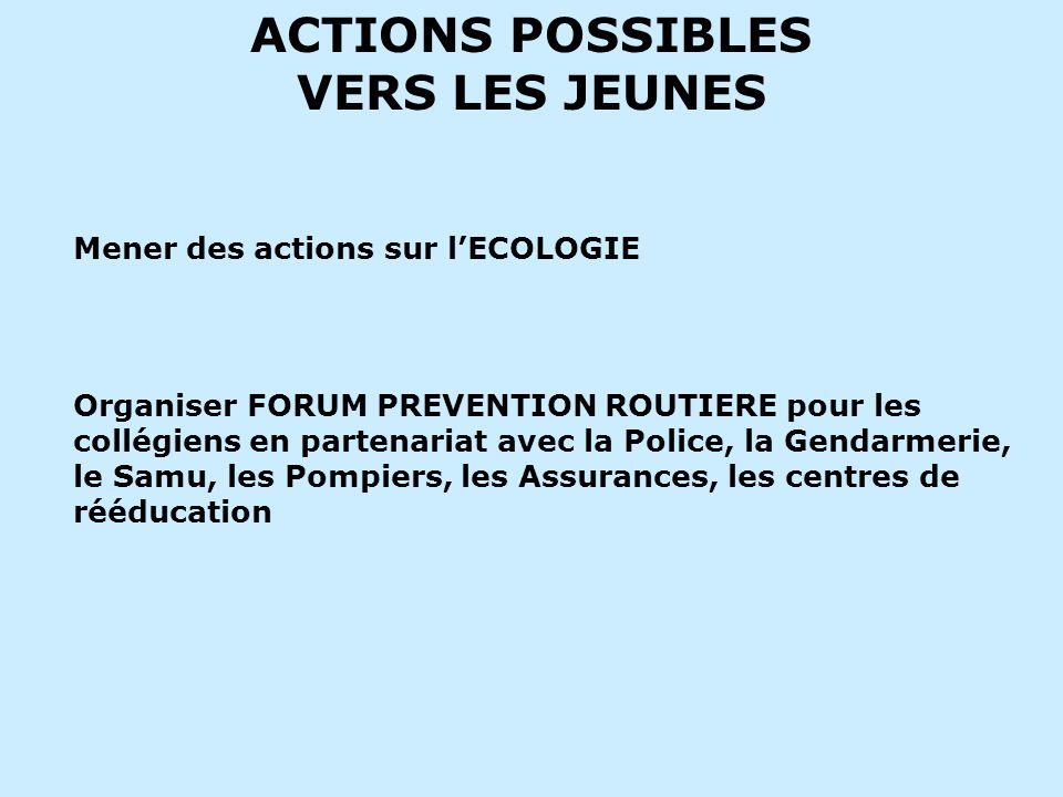 ACTIONS POSSIBLES VERS LES JEUNES Organiser FORUM PREVENTION ROUTIERE pour les collégiens en partenariat avec la Police, la Gendarmerie, le Samu, les