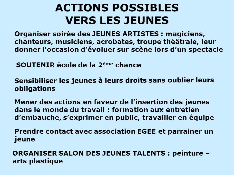 ACTIONS POSSIBLES VERS LES JEUNES SOUTENIR école de la 2 ème chance ORGANISER SALON DES JEUNES TALENTS : peinture – arts plastique Organiser soirée de
