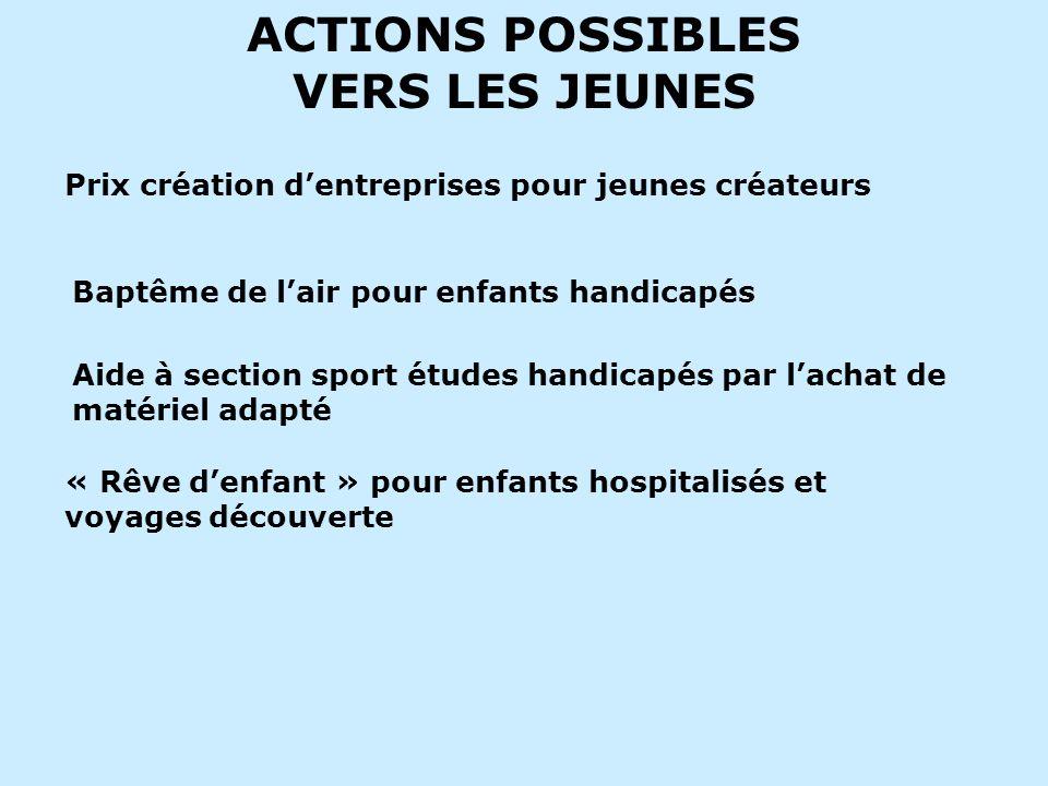 ACTIONS POSSIBLES VERS LES JEUNES Baptême de lair pour enfants handicapés Prix création dentreprises pour jeunes créateurs Aide à section sport études