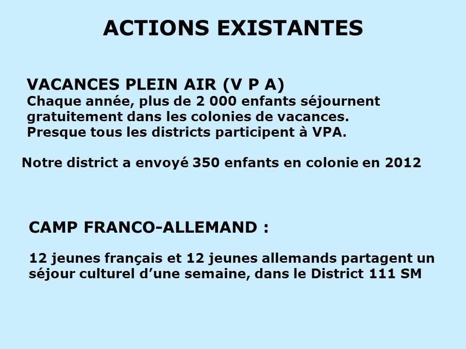 ACTIONS EXISTANTES Organisation du CONCOURS DELOQUENCE EN FRANCAIS.