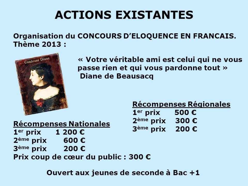 ACTIONS EXISTANTES Organisation du CONCOURS DELOQUENCE EN FRANCAIS. Thème 2013 : « Votre véritable ami est celui qui ne vous passe rien et qui vous pa