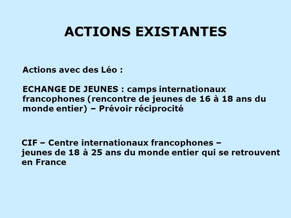ACTIONS EXISTANTES Actions avec des Léo : ECHANGE DE JEUNES : camps internationaux francophones (rencontre de jeunes de 16 à 18 ans du monde entier) –