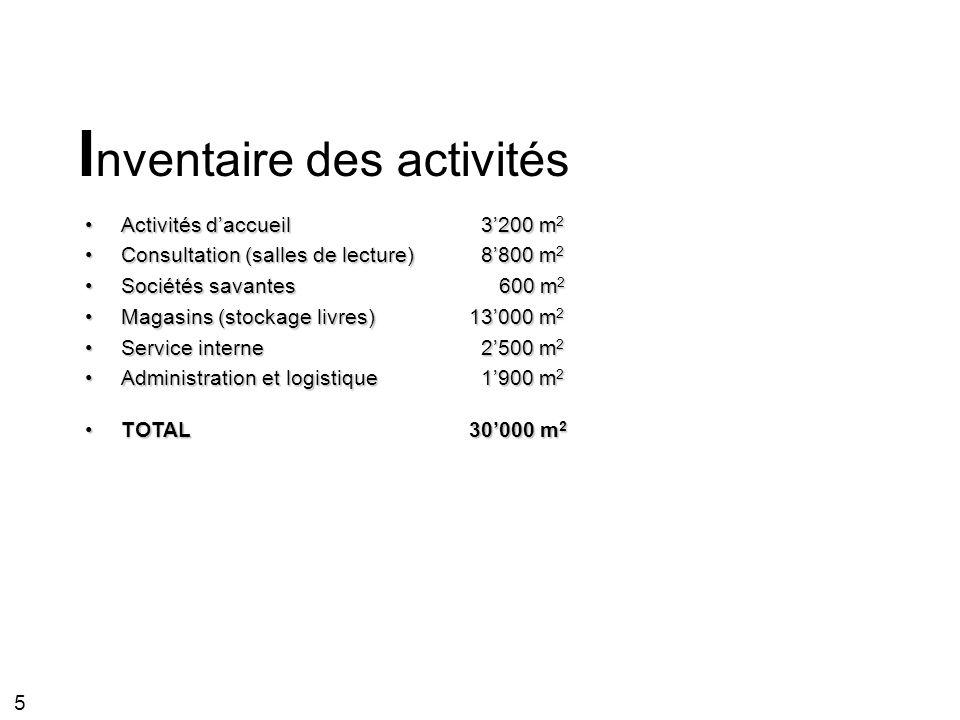 5 I nventaire des activités 5 Activités daccueil 3200 m 2Activités daccueil 3200 m 2 Consultation (salles de lecture) 8800 m 2Consultation (salles de