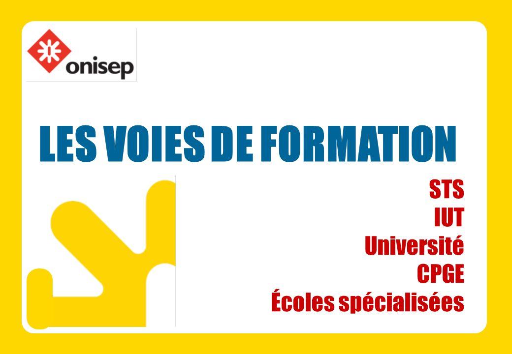 STS IUT Université CPGE Écoles spécialisées