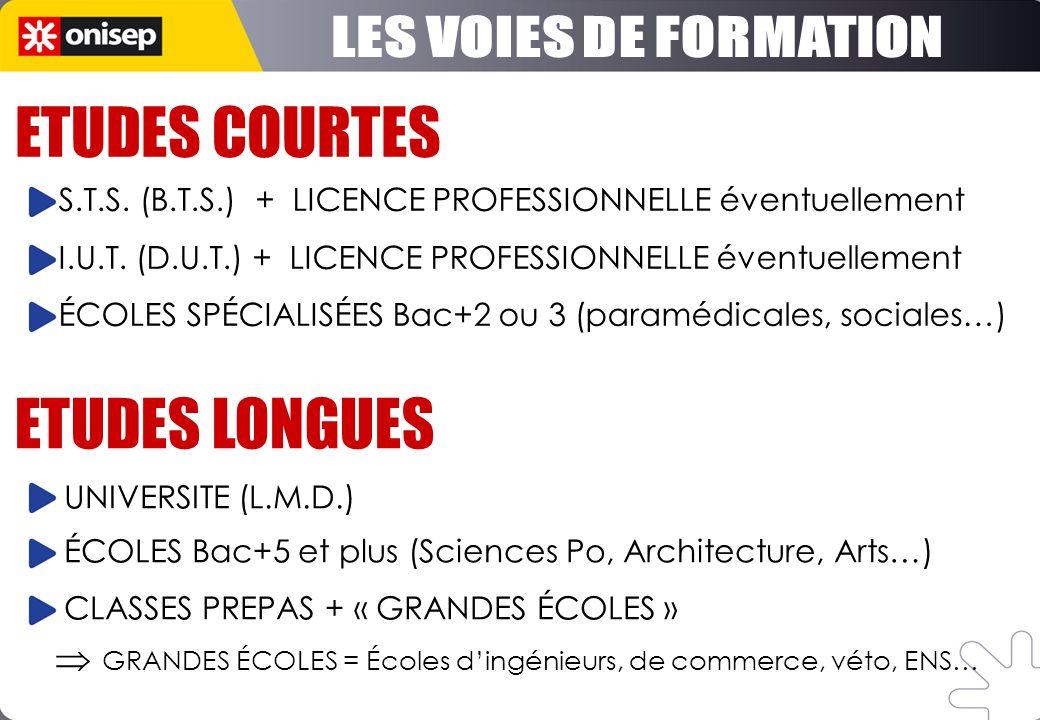 C.P.G.E. CLASSES PRÉPARATOIRES AUX GRANDES ÉCOLES
