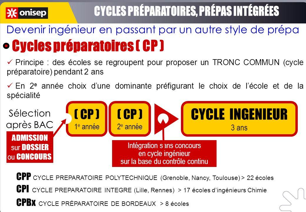 ( CP ) 1 e année CYCLE INGENIEUR 3 ans Intégration sans concours en cycle ingénieur sur la base du contrôle continu ( CP ) 2 e année CPP CYCLE PREPARA