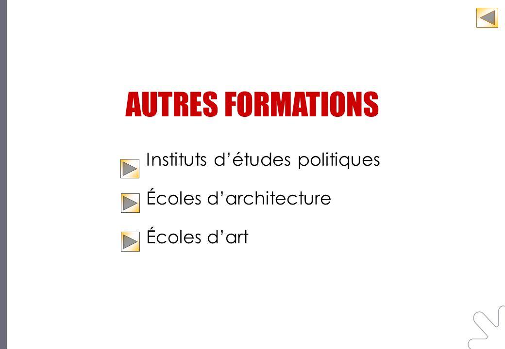 AUTRES FORMATIONS Instituts détudes politiques Écoles darchitecture Écoles dart