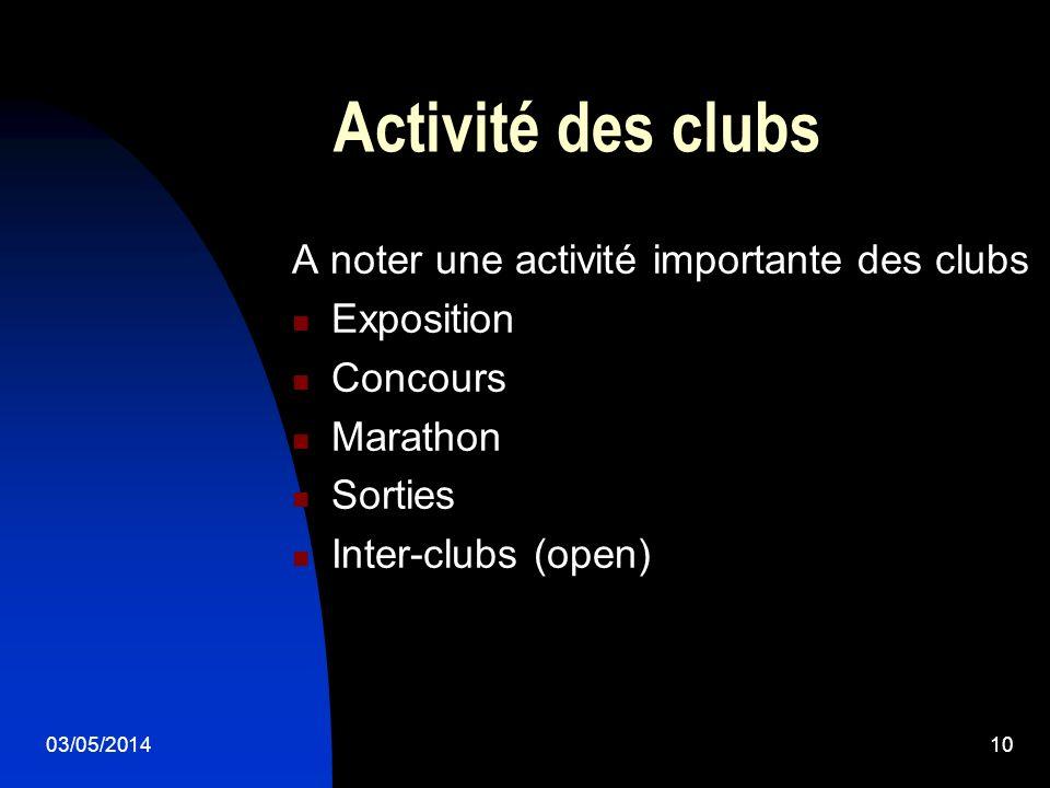 Activité des clubs A noter une activité importante des clubs Exposition Concours Marathon Sorties Inter-clubs (open) 03/05/201410