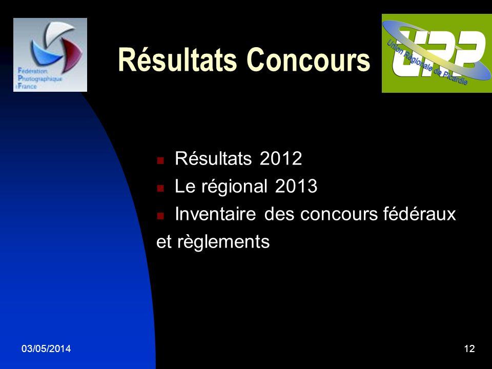03/05/201412 Résultats Concours Résultats 2012 Le régional 2013 Inventaire des concours fédéraux et règlements