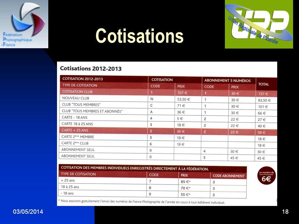 03/05/201418 Cotisations