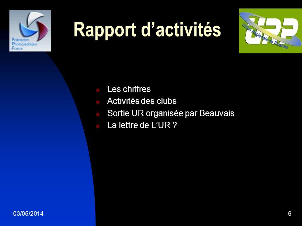 03/05/20146 Rapport dactivités Les chiffres Activités des clubs Sortie UR organisée par Beauvais La lettre de LUR ?