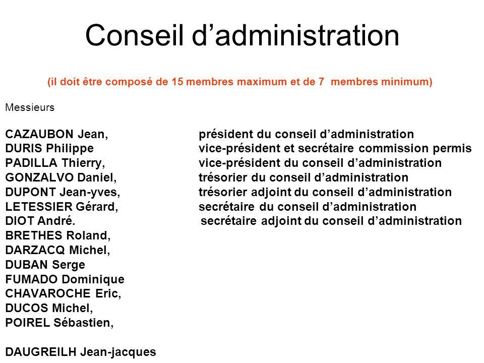 Conseil dadministration (il doit être composé de 15 membres maximum et de 7 membres minimum) Messieurs CAZAUBON Jean, président du conseil dadministra