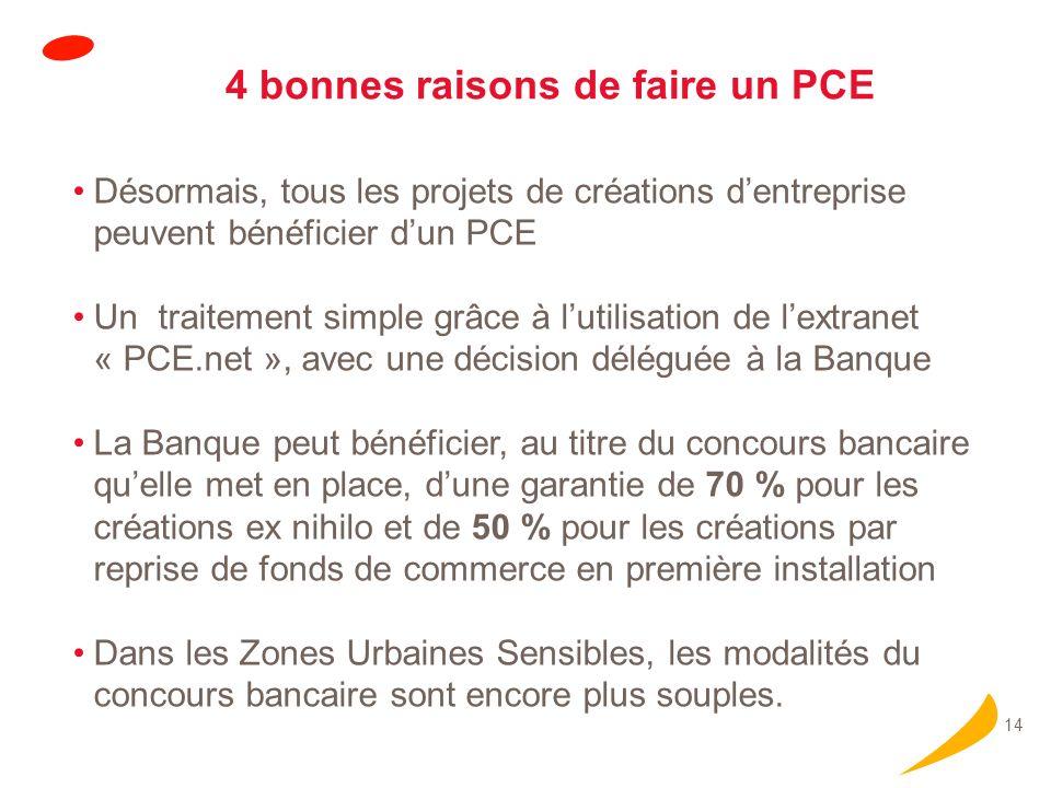 14 4 bonnes raisons de faire un PCE Désormais, tous les projets de créations dentreprise peuvent bénéficier dun PCE Un traitement simple grâce à lutil