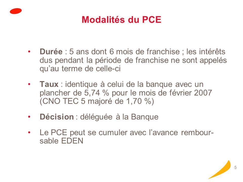 5 Modalités du PCE Durée : 5 ans dont 6 mois de franchise ; les intérêts dus pendant la période de franchise ne sont appelés quau terme de celle-ci Ta