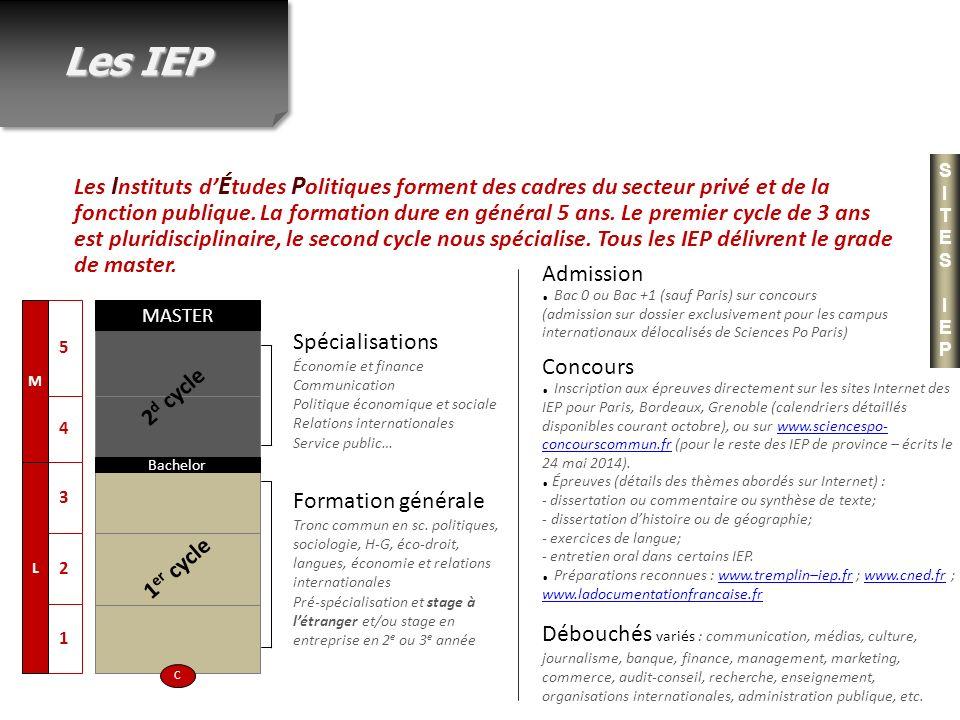 Les I nstituts d É tudes P olitiques forment des cadres du secteur privé et de la fonction publique. La formation dure en général 5 ans. Le premier cy