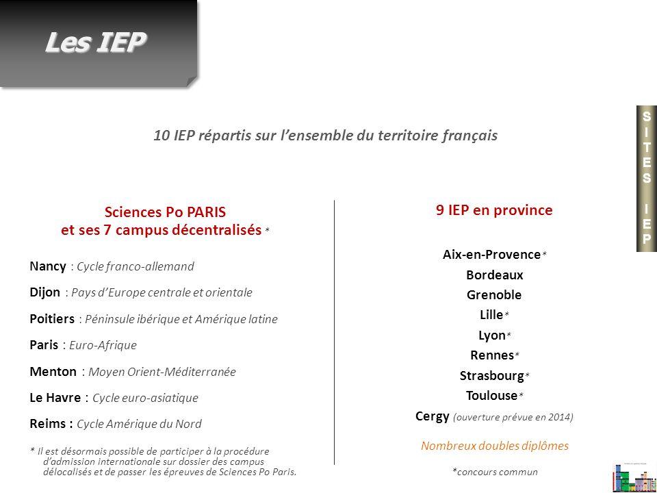 9 IEP en province Aix-en-Provence * Bordeaux Grenoble Lille * Lyon * Rennes * Strasbourg * Toulouse * Cergy (ouverture prévue en 2014) Nombreux double