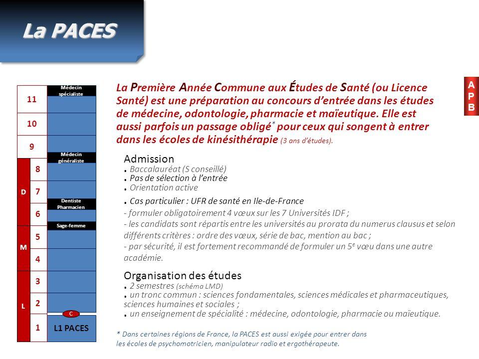SITESBECSITESBEC Admission.